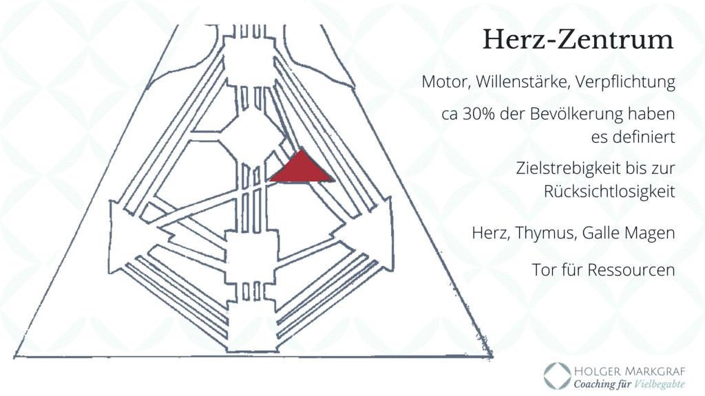 Die Neun Zentren im Human Design - Herz-Zentrum