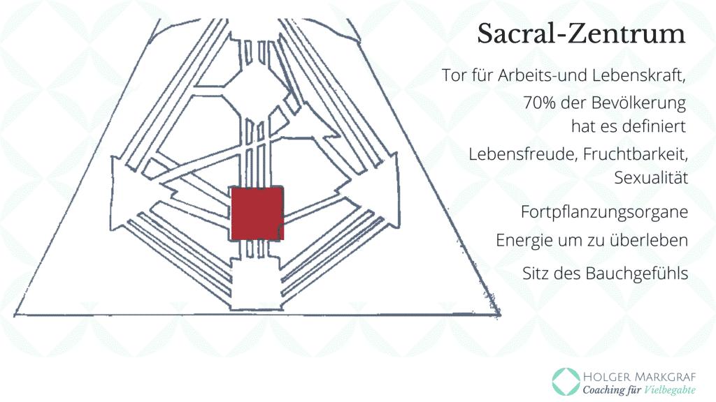 Die Neun Zentren im Human Design - Sakral-Zentrum