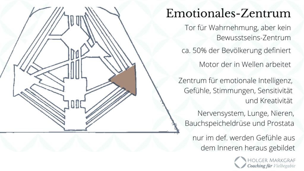 Die Neun Zentren im Human Design - Emotionales Zentrum